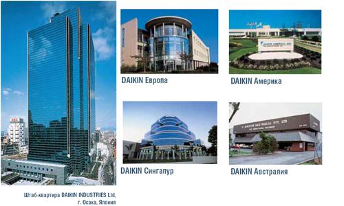 zdanyi1 Daikin | Ателье Климата